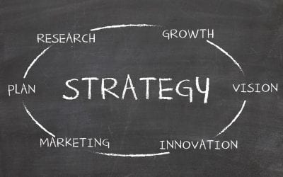 Foundations of Business Strategy